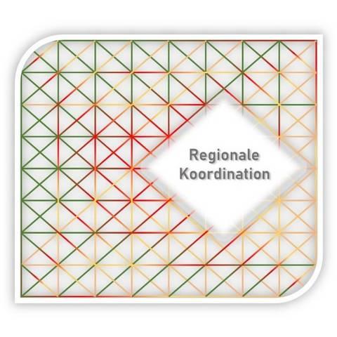 Regionale Arbeitsmarktkoordination © Landkreis Anhalt-Bitterfeld